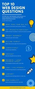 Top 10 web designer questions infographic